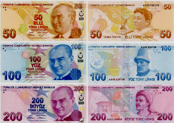 Türkei Geld, Lira Banknoten