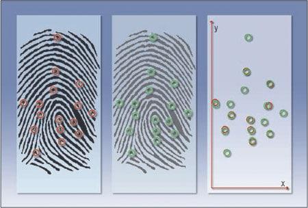 Biometrische Daten im deutschen Reisepass: Fingerabdrücke