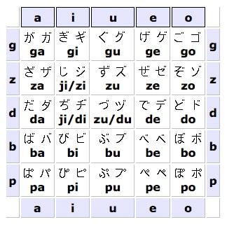 getruebte-laute-japanisch